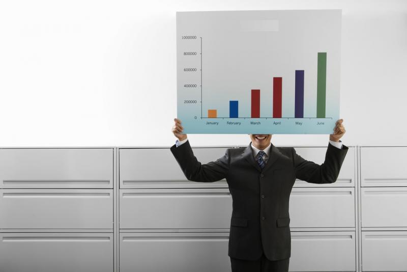 Mierzenie KPI